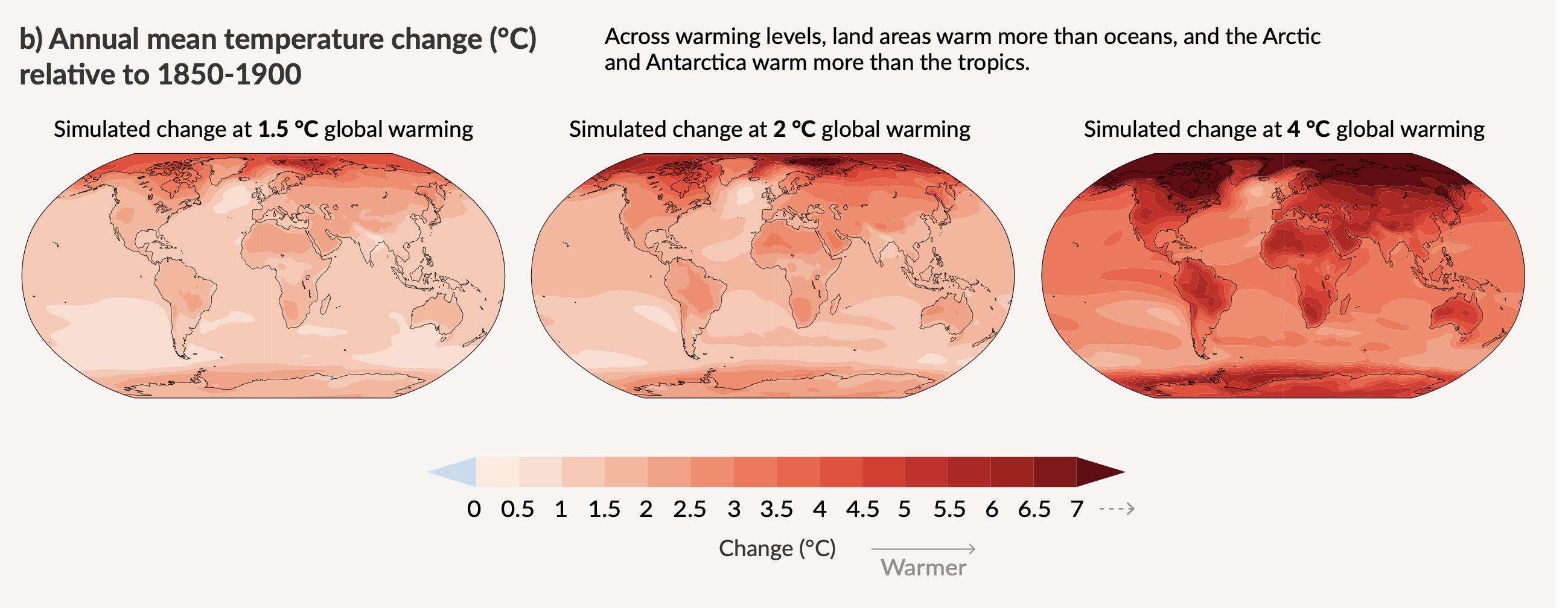 IPCC's forventning til temperaturændring